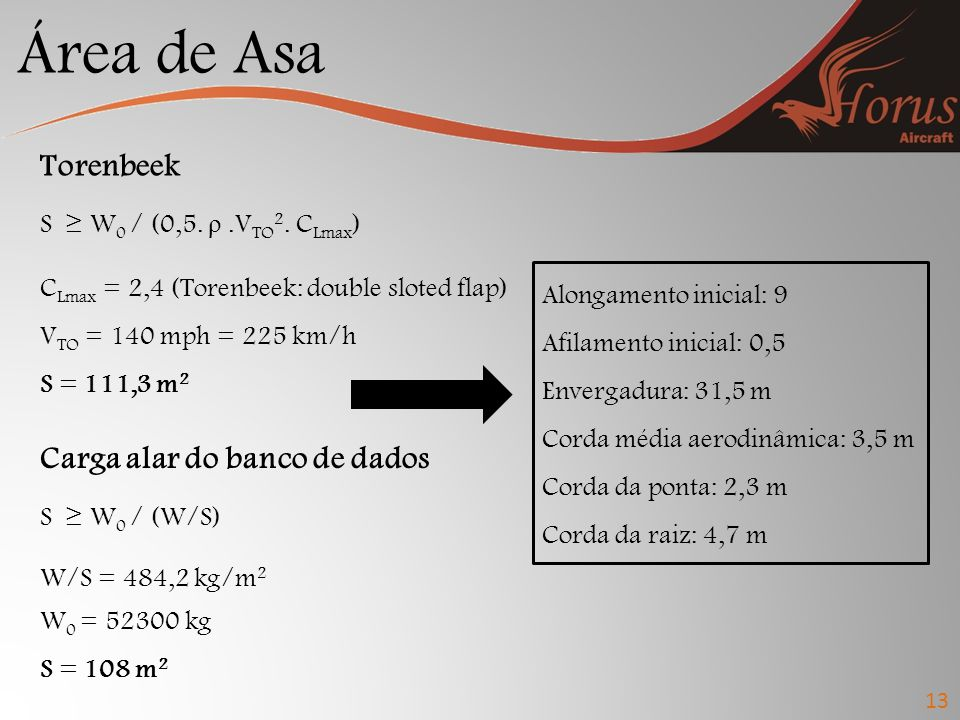 Área de Asa 13 Torenbeek S W 0 / (0,5. ρ.V TO 2. C Lmax ) C Lmax = 2,4 (Torenbeek: double sloted flap) V TO = 140 mph = 225 km/h S = 111,3 m 2 Carga a