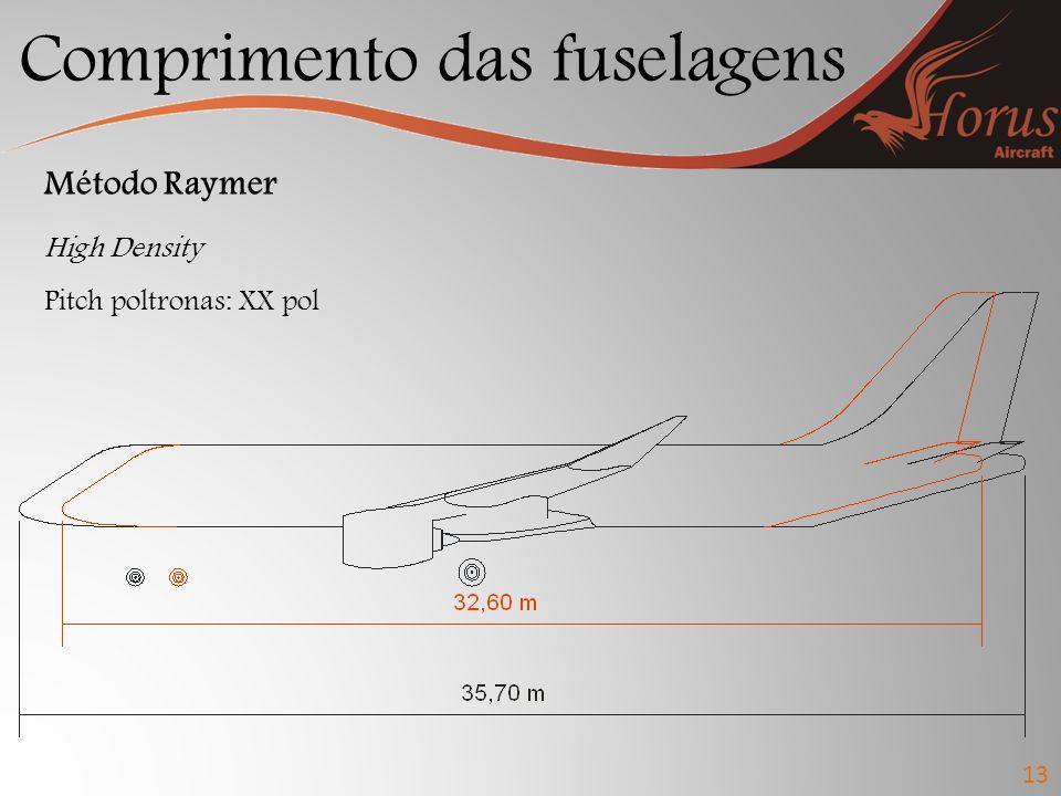 Comprimento das fuselagens 13 Método Raymer High Density Pitch poltronas: XX pol
