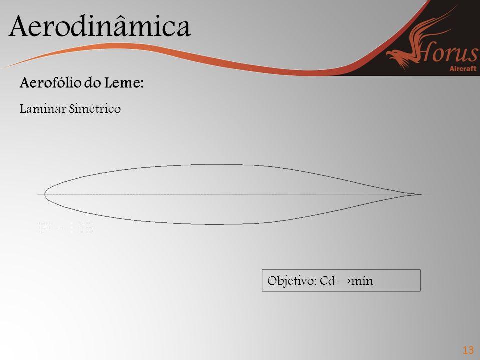 Aerodinâmica 13 Aerofólio do Leme: Laminar Simétrico Objetivo: Cd mín