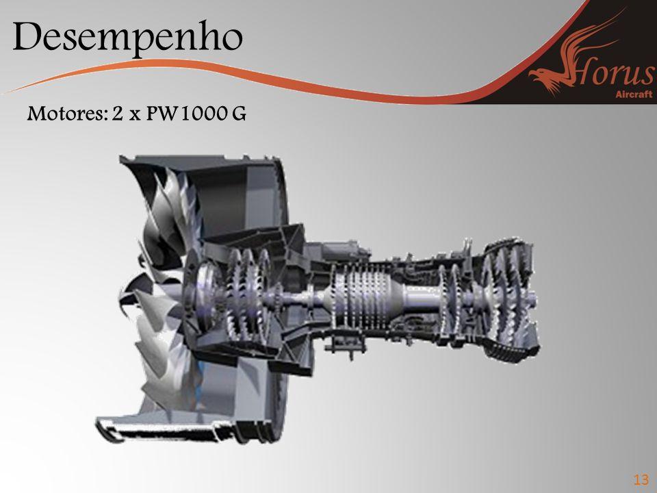 Desempenho 13 Motores: 2 x PW1000 G