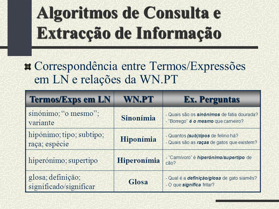 Algoritmos de Consulta e Extracção de Informação Correspondência entre Termos/Expressões em LN e relações da WN.PT Termos/Exps em LN WN.PT Ex. Pergunt