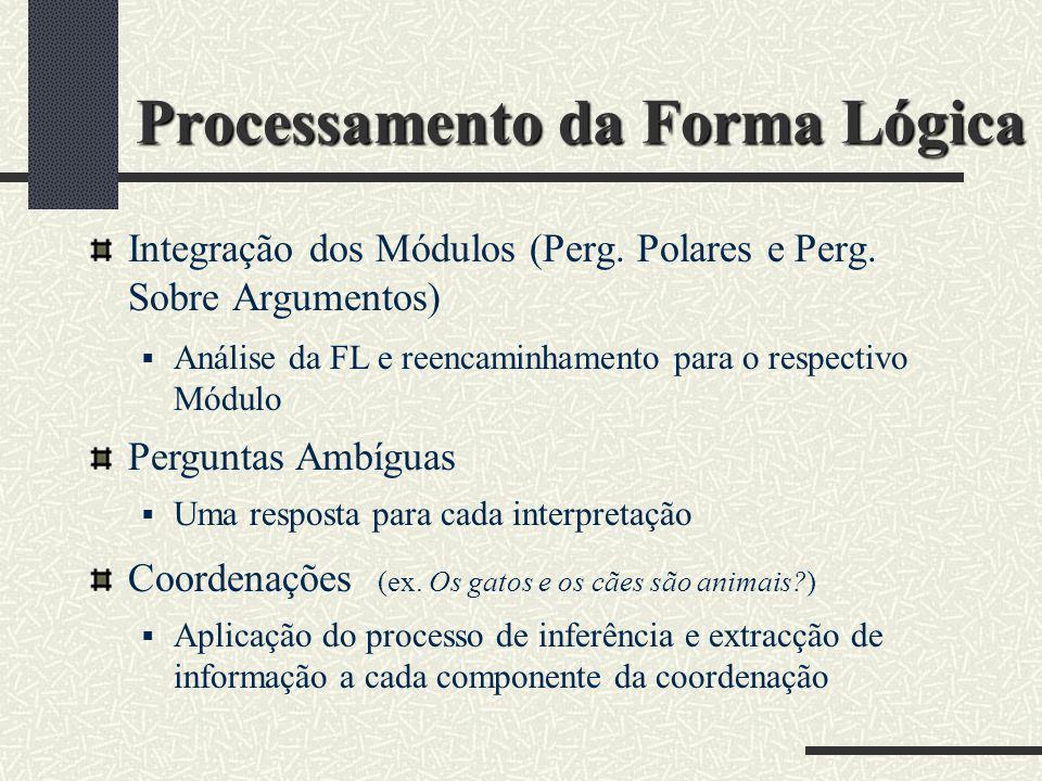 Processamento da Forma Lógica Integração dos Módulos (Perg. Polares e Perg. Sobre Argumentos) Análise da FL e reencaminhamento para o respectivo Módul