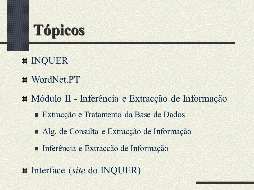 Arquitectura Geral do INQUER Base de Dados Léxico-Conceptual (WordNet.PT) MÓDULO II Motor de Inferência MÓDULO III Gerador MÓDULO I Analisador Pergunta (Português) Resposta (Português) Base de Dados Lexical Forma Lógica Resposta Forma Lógica INQUER