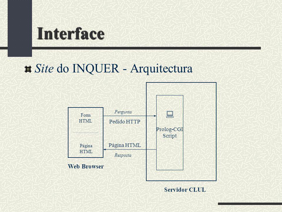 Interface Site do INQUER - Arquitectura Web Browser Servidor CLUL Prolog-CGI Script Form HTML Página HTML Pedido HTTP Página HTML Pergunta Resposta