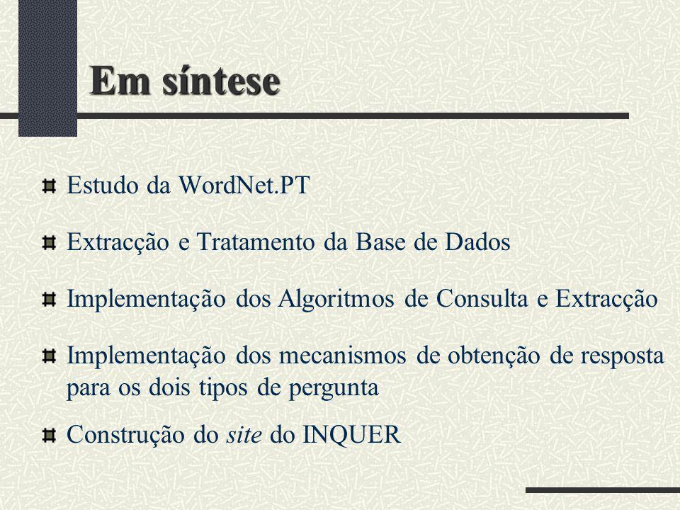 Em síntese Estudo da WordNet.PT Extracção e Tratamento da Base de Dados Implementação dos Algoritmos de Consulta e Extracção Implementação dos mecanis