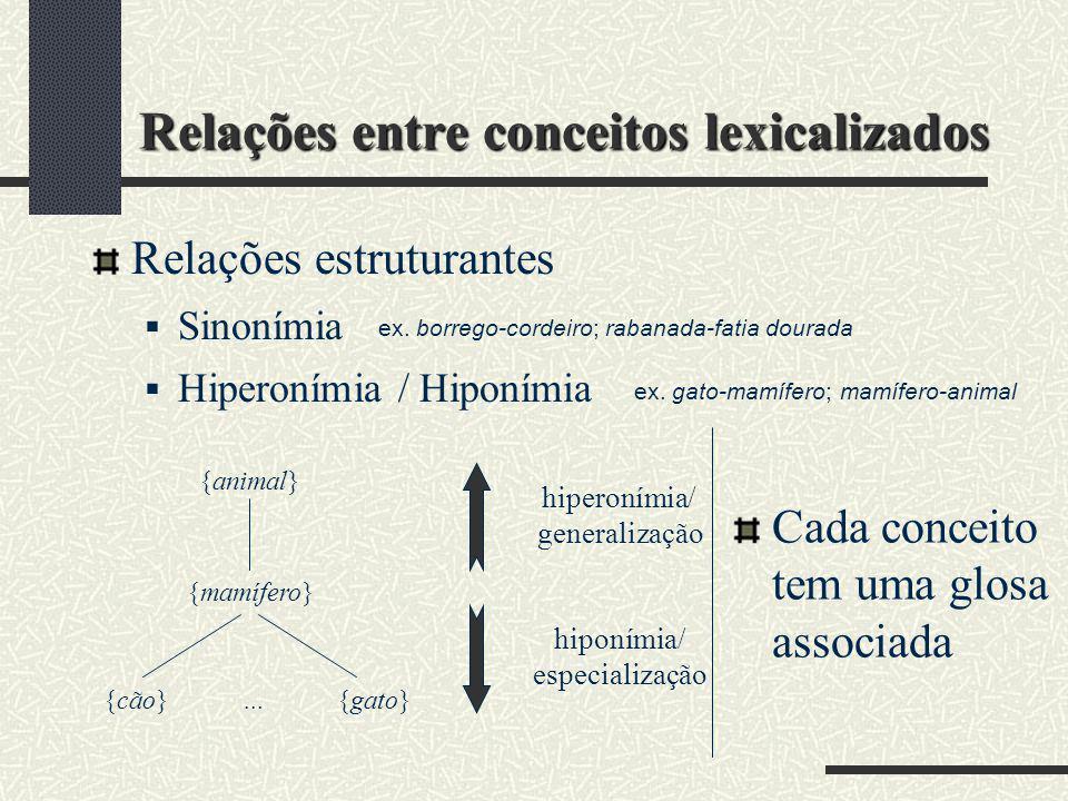 Relações de Todo-Parte Holonímia / Meronímia Holo-parte / Mero-parte Holo-membro / Mero-membro Holo-porção / Mero-porção Holo-matéria / Mero-matéria Holo-localização / Mero-localização ex.