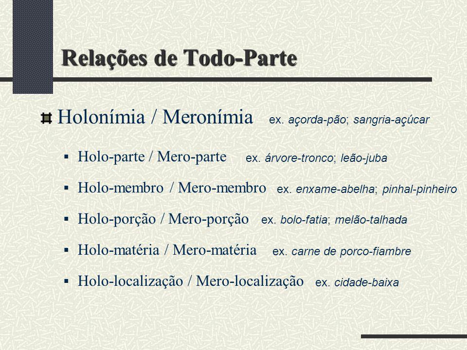 Relações de Todo-Parte Holonímia / Meronímia Holo-parte / Mero-parte Holo-membro / Mero-membro Holo-porção / Mero-porção Holo-matéria / Mero-matéria H
