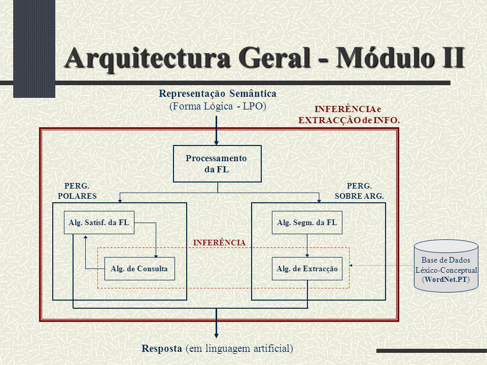 Arquitectura Geral - Módulo II Base de Dados Léxico-Conceptual (WordNet.PT) Alg. Satisf. da FL Processamento da FL Representação Semântica (Forma Lógi