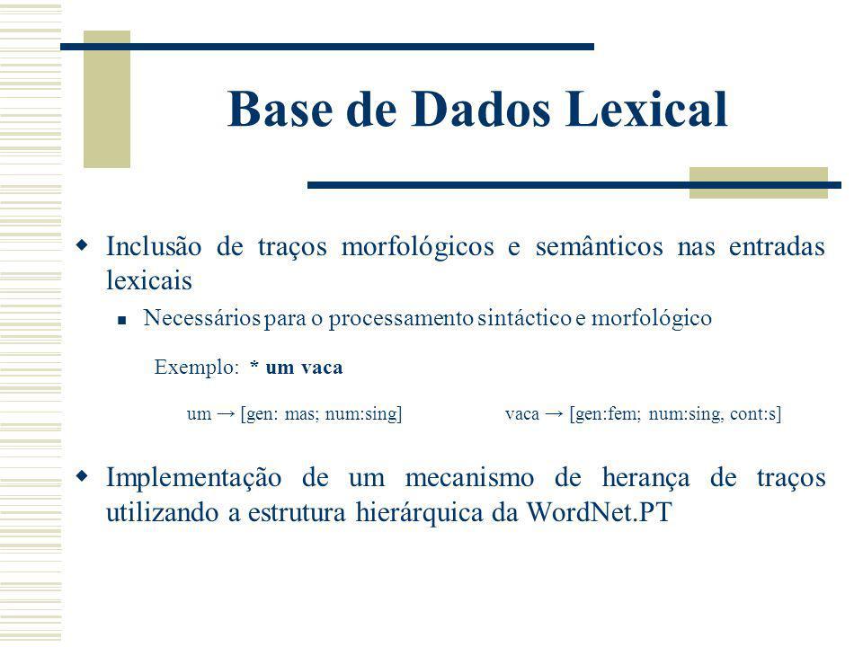 Base de Dados Lexical Inclusão de traços morfológicos e semânticos nas entradas lexicais Necessários para o processamento sintáctico e morfológico Exe