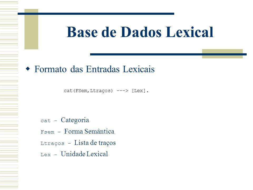 Base de Dados Lexical Formato das Entradas Lexicais cat(FSem,Ltraços) ---> [Lex]. cat - Categoria Fsem - Forma Semântica Ltraços - Lista de traços Lex