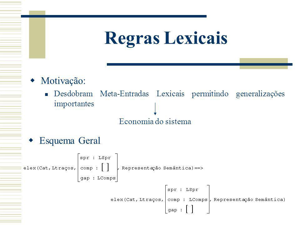 Regras Lexicais Motivação: Desdobram Meta-Entradas Lexicais permitindo generalizações importantes Economia do sistema Esquema Geral