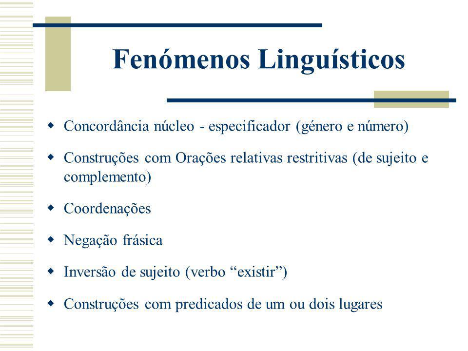 Fenómenos Linguísticos Concordância núcleo - especificador (género e número) Construções com Orações relativas restritivas (de sujeito e complemento)