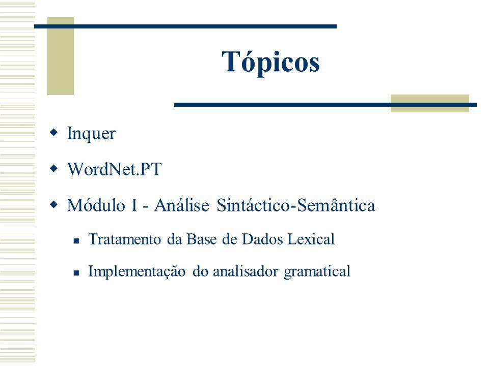 Tópicos Inquer WordNet.PT Módulo I - Análise Sintáctico-Semântica Tratamento da Base de Dados Lexical Implementação do analisador gramatical