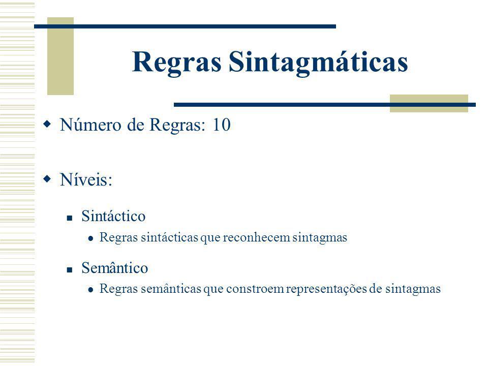 Regras Sintagmáticas Número de Regras: 10 Níveis: Sintáctico Regras sintácticas que reconhecem sintagmas Semântico Regras semânticas que constroem rep
