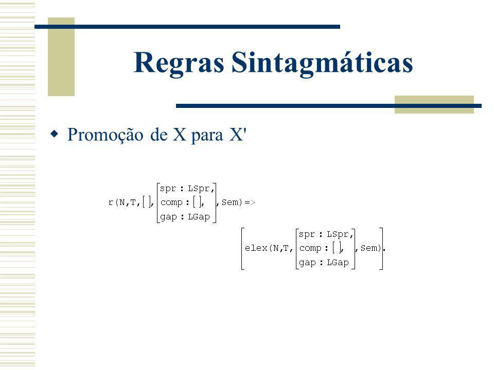Regras Sintagmáticas Promoção de X para X'
