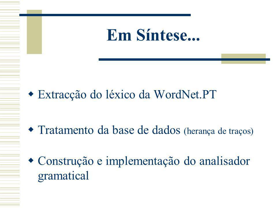 Em Síntese... Extracção do léxico da WordNet.PT Tratamento da base de dados (herança de traços) Construção e implementação do analisador gramatical