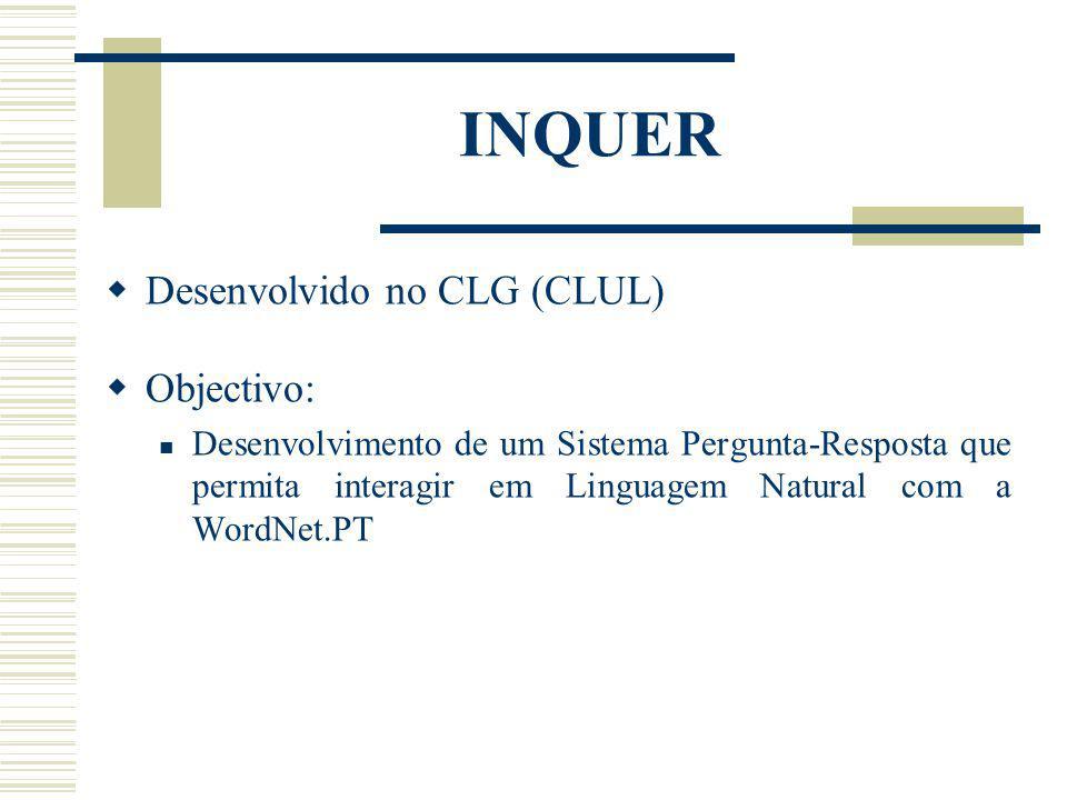 INQUER - Arquitectura Geral Base de Dados Léxico-Conceptual (WordNet.PT) MÓDULO II Motor de Inferência MÓDULO III Gerador MÓDULO I Analisador Pergunta (Português) Resposta (Português) Base de Dados Lexical Forma Lógica Resposta Forma Lógica INQUER