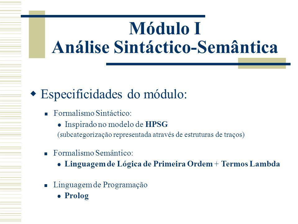 Módulo I - Arquitectura Forma Lógica Pergunta (Expressão em Português) Base de Dados Léxico-Conceptual (WordNet.PT) Base de Dados Lexical Analisador Gramatical Herança de Traços Representação Semântica das unidades lexicais Regras Lexicais Regras Sintácticas Representação Semântica da Expressão Regras Sintagmáticas Meta-Entradas Lexicais Processamento da Pergunta