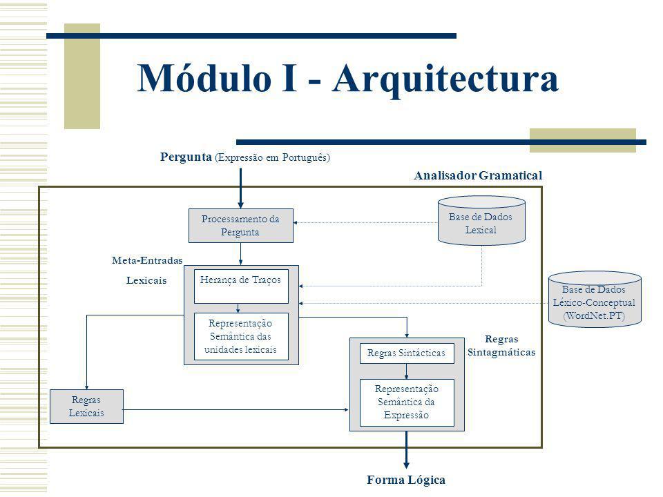 Módulo I - Arquitectura Forma Lógica Pergunta (Expressão em Português) Base de Dados Léxico-Conceptual (WordNet.PT) Base de Dados Lexical Analisador G