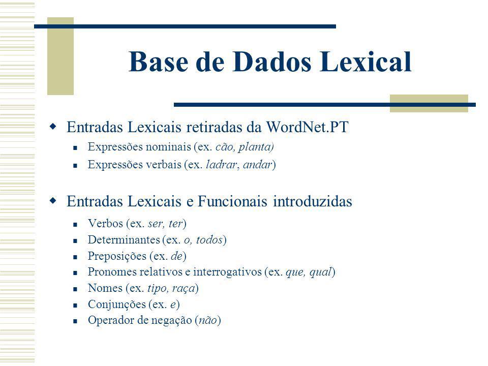Base de Dados Lexical Entradas Lexicais retiradas da WordNet.PT Expressões nominais (ex. cão, planta) Expressões verbais (ex. ladrar, andar) Entradas