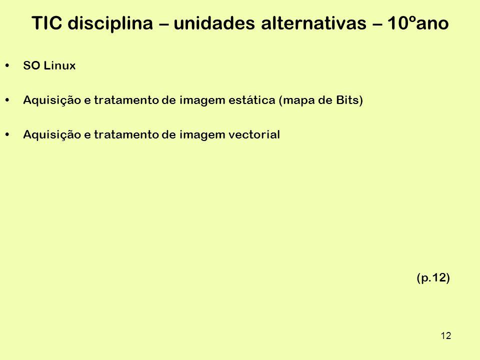 12 TIC disciplina – unidades alternativas – 10ºano SO Linux Aquisição e tratamento de imagem estática (mapa de Bits) Aquisição e tratamento de imagem vectorial (p.12)