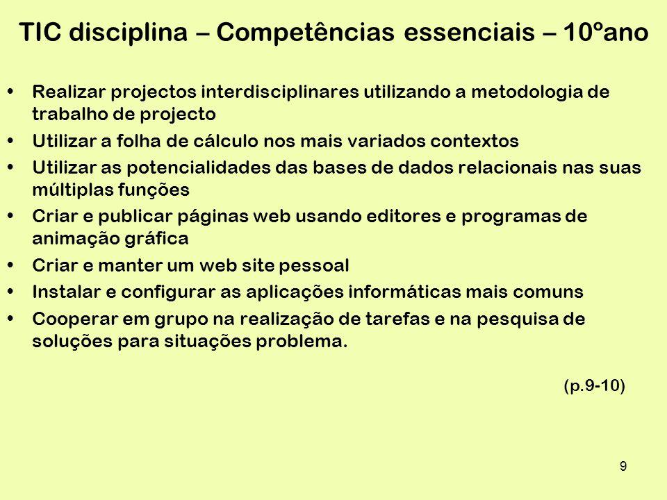 10 TIC disciplina – unidades essenciais – 10ºano 4.