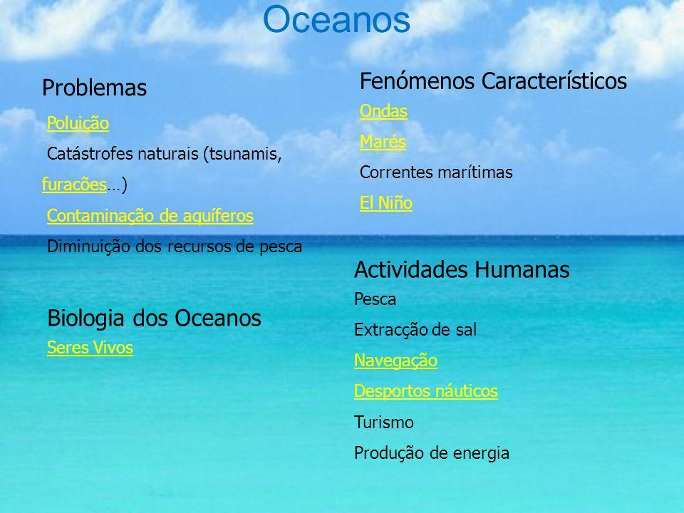 Oceanos Problemas Poluição Catástrofes naturais (tsunamis, furacões…) furacões Contaminação de aquíferos Diminuição dos recursos de pesca Fenómenos Ca