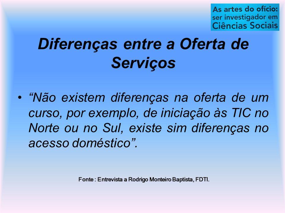 Diferenças entre a Oferta de Serviços Não existem diferenças na oferta de um curso, por exemplo, de iniciação às TIC no Norte ou no Sul, existe sim diferenças no acesso doméstico.