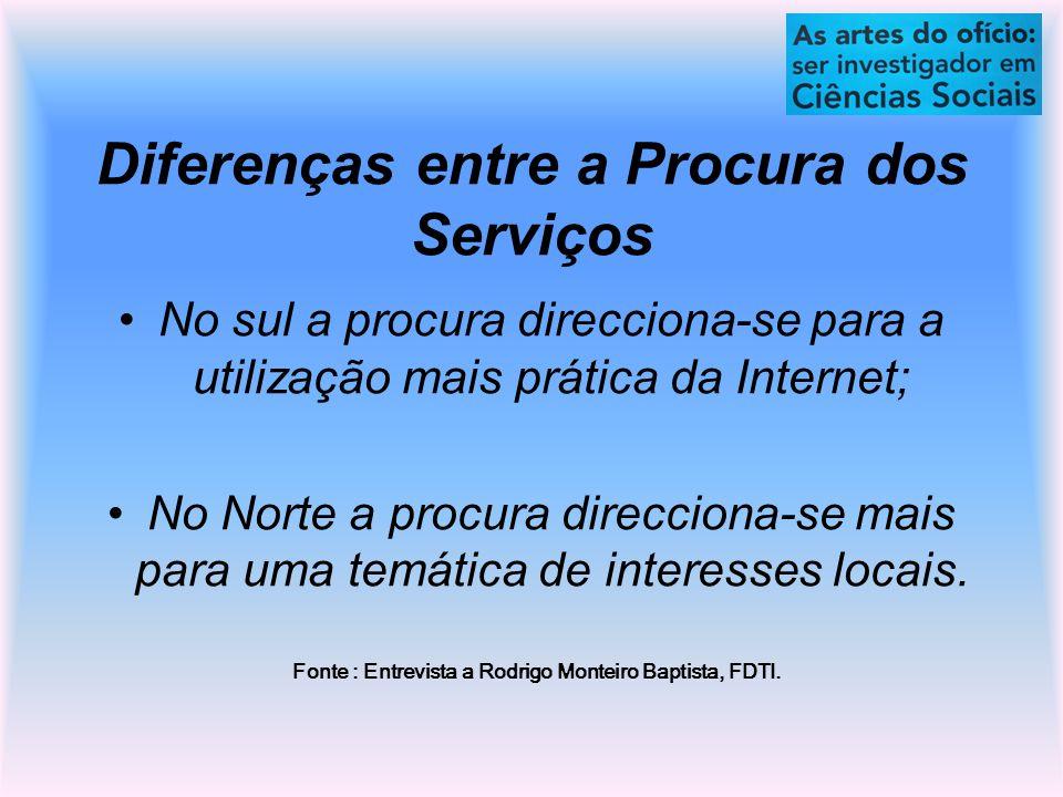 Diferenças entre a Procura dos Serviços No sul a procura direcciona-se para a utilização mais prática da Internet; No Norte a procura direcciona-se mais para uma temática de interesses locais.