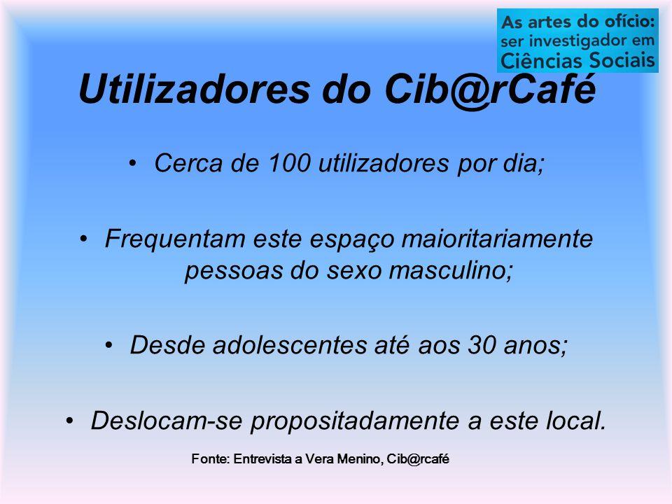 Utilizadores do Cib@rCafé Cerca de 100 utilizadores por dia; Frequentam este espaço maioritariamente pessoas do sexo masculino; Desde adolescentes até aos 30 anos; Deslocam-se propositadamente a este local.