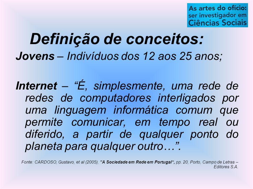 Jovens – Indivíduos dos 12 aos 25 anos; Internet – É, simplesmente, uma rede de redes de computadores interligados por uma linguagem informática comum que permite comunicar, em tempo real ou diferido, a partir de qualquer ponto do planeta para qualquer outro….