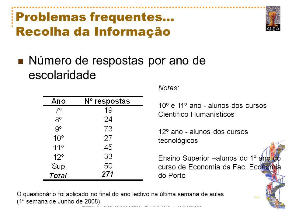 Ensinar a Pensar com os Dados – Emília Oliveira Pedro Campos Problemas frequentes… Recolha da Informação Número de respostas por ano de escolaridade N