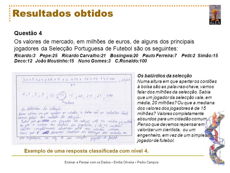 Ensinar a Pensar com os Dados – Emília Oliveira Pedro Campos Resultados obtidos Questão 4 Os valores de mercado, em milhões de euros, de alguns dos pr