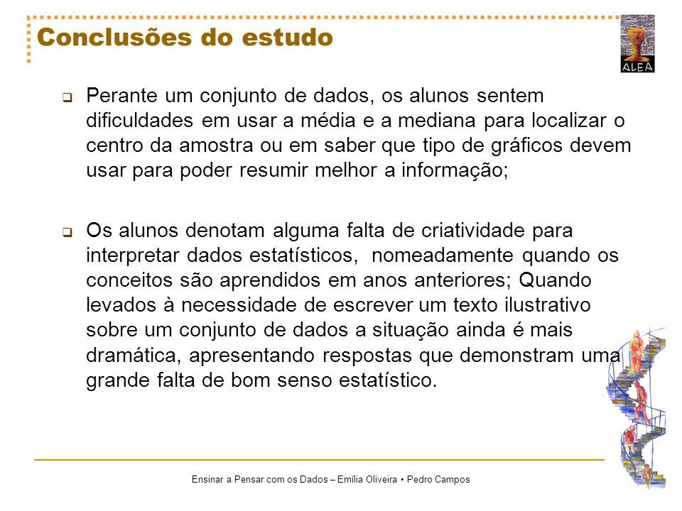 Ensinar a Pensar com os Dados – Emília Oliveira Pedro Campos Conclusões do estudo Perante um conjunto de dados, os alunos sentem dificuldades em usar