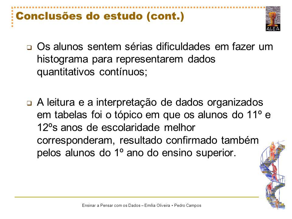 Ensinar a Pensar com os Dados – Emília Oliveira Pedro Campos Conclusões do estudo (cont.) Os alunos sentem sérias dificuldades em fazer um histograma