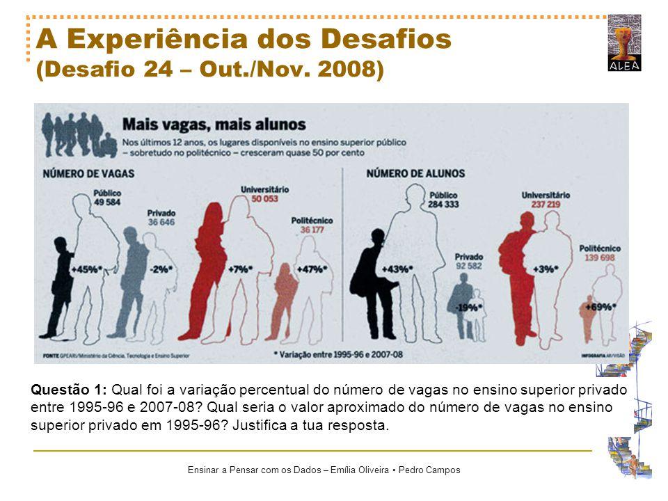 Ensinar a Pensar com os Dados – Emília Oliveira Pedro Campos A Experiência dos Desafios (Desafio 24 – Out./Nov. 2008) Questão 1: Qual foi a variação p