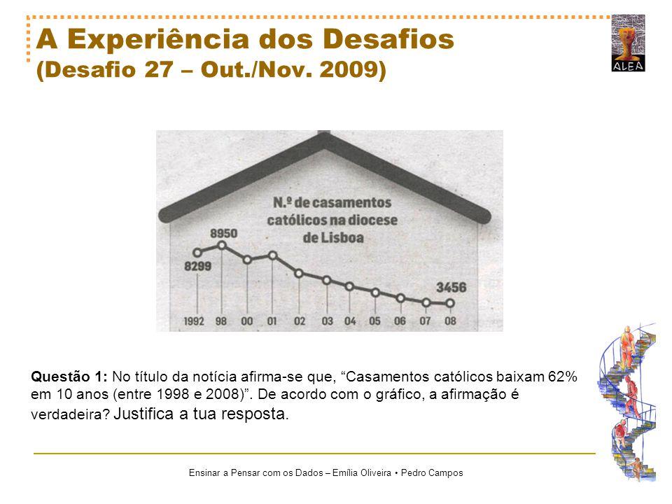 Ensinar a Pensar com os Dados – Emília Oliveira Pedro Campos A Experiência dos Desafios (Desafio 27 – Out./Nov. 2009) Questão 1: No título da notícia