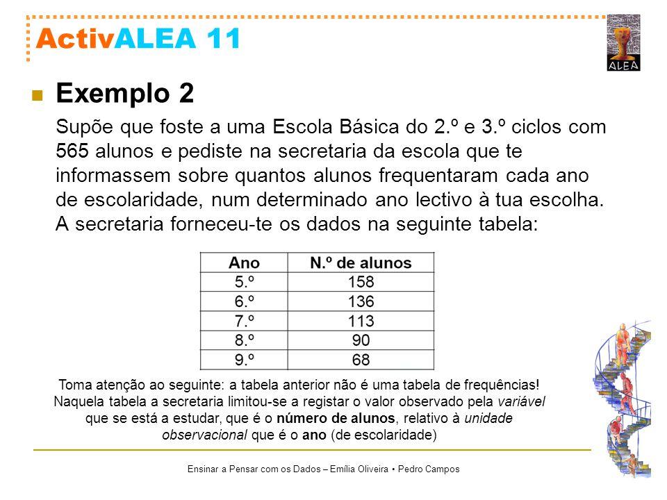 Ensinar a Pensar com os Dados – Emília Oliveira Pedro Campos ActivALEA 11 Exemplo 2 Supõe que foste a uma Escola Básica do 2.º e 3.º ciclos com 565 al