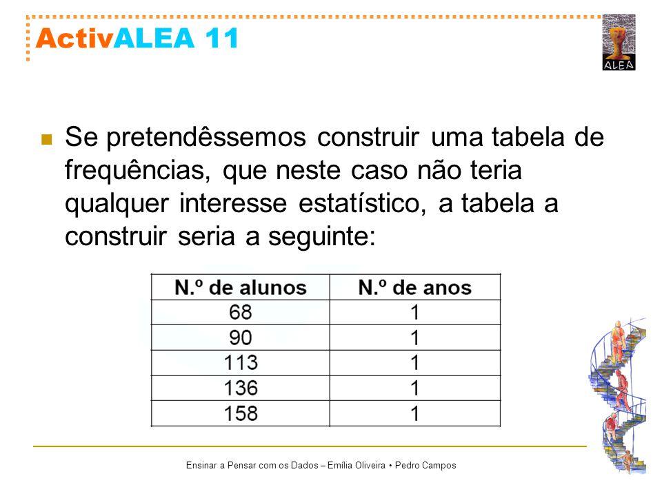 Ensinar a Pensar com os Dados – Emília Oliveira Pedro Campos ActivALEA 11 Se pretendêssemos construir uma tabela de frequências, que neste caso não te