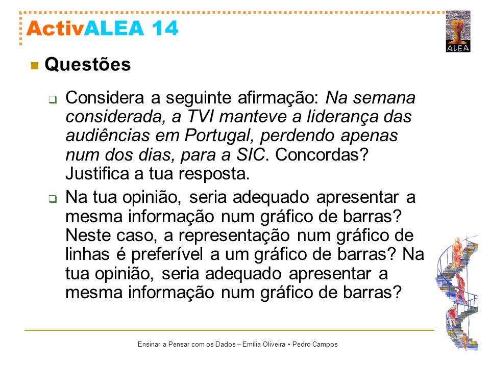 Ensinar a Pensar com os Dados – Emília Oliveira Pedro Campos ActivALEA 14 Considera a seguinte afirmação: Na semana considerada, a TVI manteve a lider