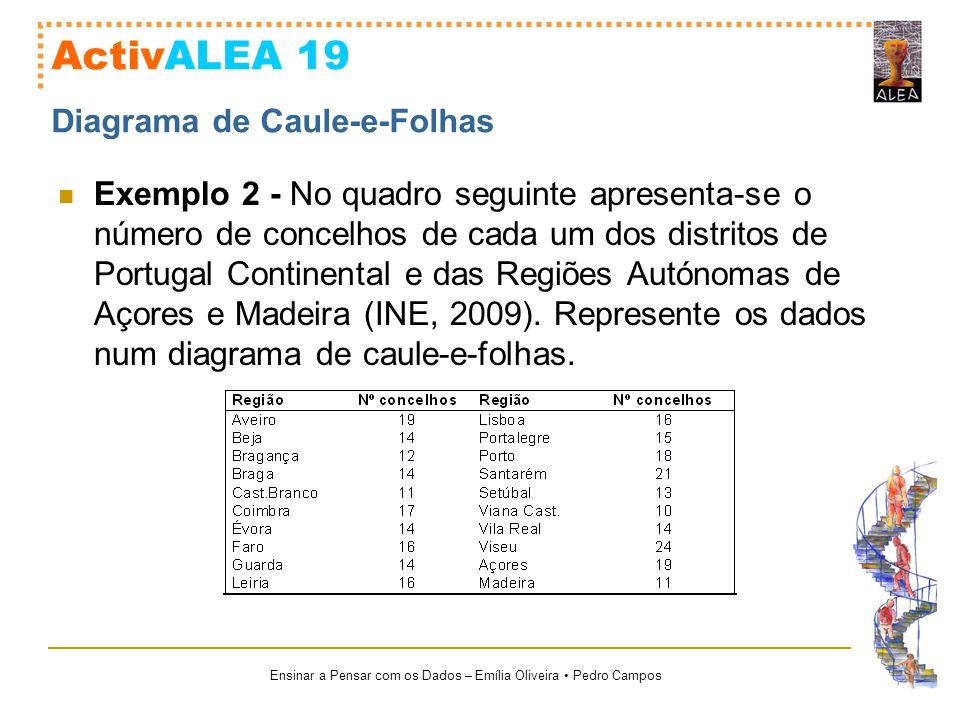 Ensinar a Pensar com os Dados – Emília Oliveira Pedro Campos ActivALEA 19 Exemplo 2 - No quadro seguinte apresenta-se o número de concelhos de cada um