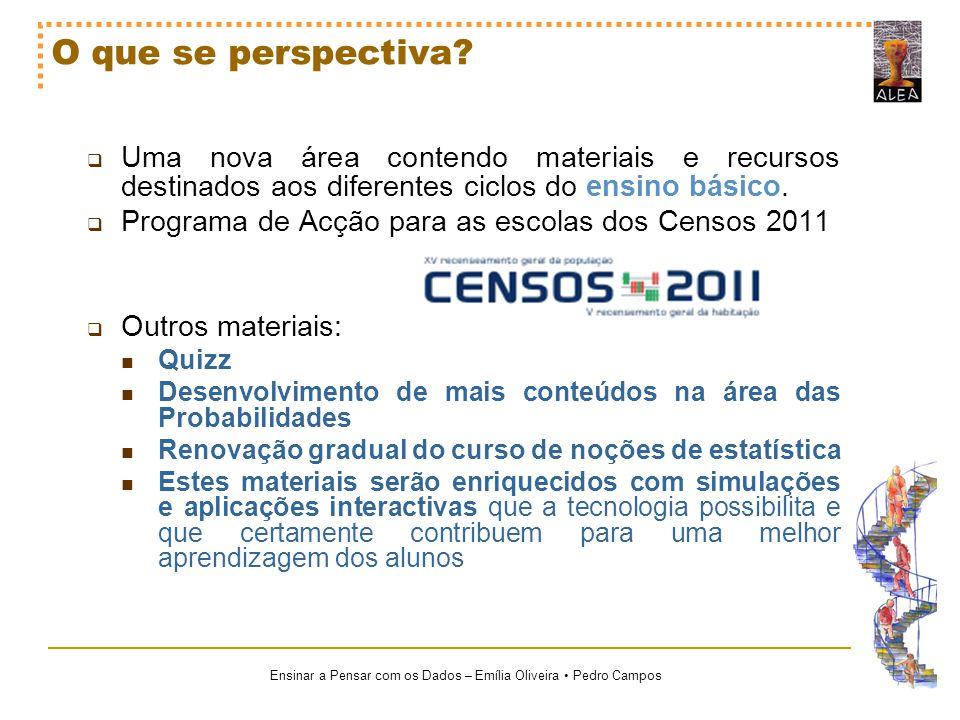 Ensinar a Pensar com os Dados – Emília Oliveira Pedro Campos O que se perspectiva? Uma nova área contendo materiais e recursos destinados aos diferent