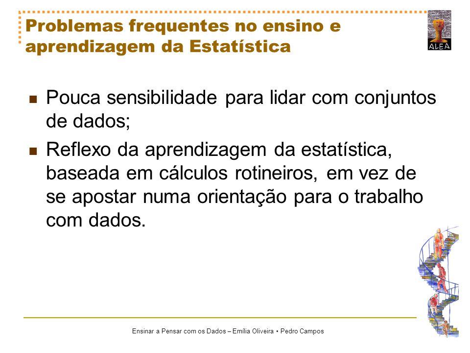 Ensinar a Pensar com os Dados – Emília Oliveira Pedro Campos Por exemplo, dado um conjunto de dados, os alunos sentem dificuldades… em usar a média e a mediana para localizar o centro da amostra; em saber que tipo de gráficos devem usar para poder resumir melhor a informação.