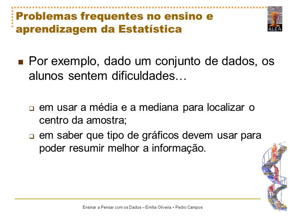 Ensinar a Pensar com os Dados – Emília Oliveira Pedro Campos Problemas frequentes… Investigação Desenvolveu-se um questionário baseado em problemas simples nos quais os alunos são convidados a interpretar dados originais, bem como informação já tratada.