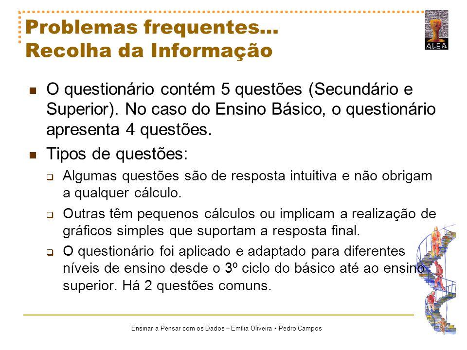 Ensinar a Pensar com os Dados – Emília Oliveira Pedro Campos Problemas frequentes… Recolha da Informação Número de respostas por ano de escolaridade Notas: 10º e 11º ano - alunos dos cursos Científico-Humanísticos 12º ano - alunos dos cursos tecnológicos Ensino Superior –alunos do 1º ano do curso de Economia da Fac.