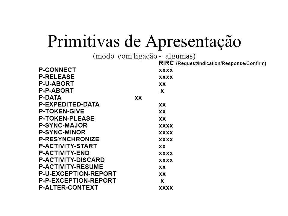 Primitivas de Apresentação (modo com ligação - algumas) RIRC (Request/Indication/Response/Confirm) P-CONNECTxxxx P-RELEASExxxx P-U-ABORTxx P-P-ABORT x