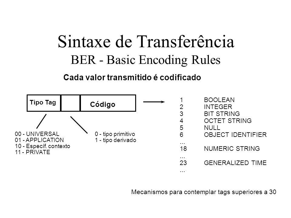 Sintaxe de Transferência BER - Basic Encoding Rules Cada valor transmitido é codificado Tipo Tag 0 - tipo primitivo 1 - tipo derivado 00 - UNIVERSAL 01 - APPLICATION 10 - Específ.