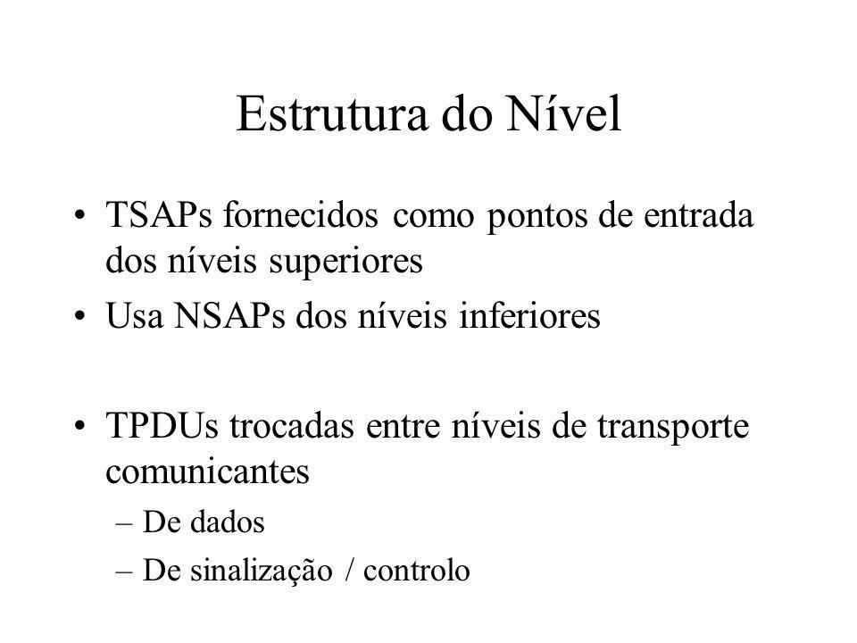 Estrutura do Nível TSAPs fornecidos como pontos de entrada dos níveis superiores Usa NSAPs dos níveis inferiores TPDUs trocadas entre níveis de transporte comunicantes –De dados –De sinalização / controlo