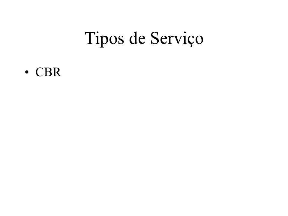 Tipos de Serviço CBR