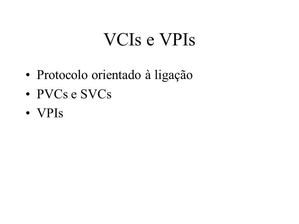VCIs e VPIs Protocolo orientado à ligação PVCs e SVCs VPIs